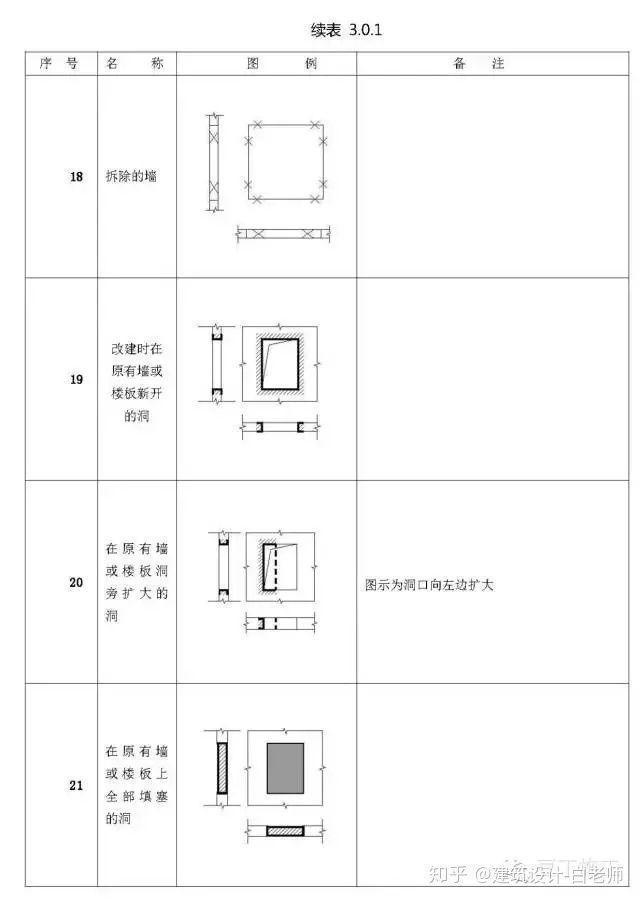 建筑施工图cad常用符号、图例大全_19