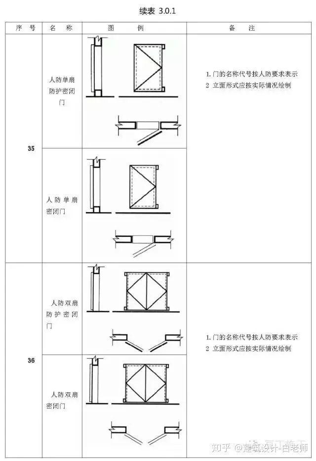 建筑施工图cad常用符号、图例大全_25