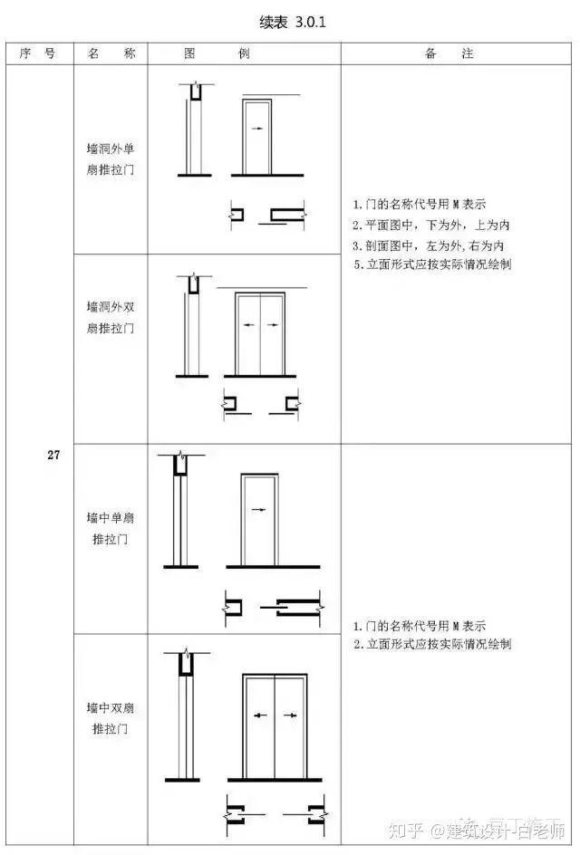 建筑施工图cad常用符号、图例大全_22