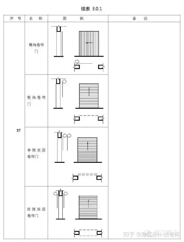 建筑施工图cad常用符号、图例大全_26