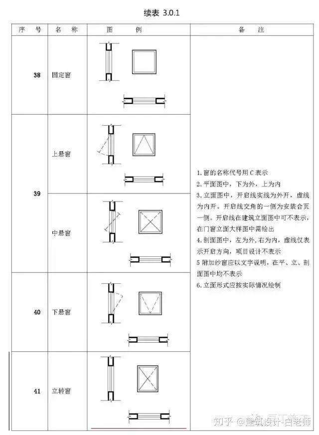 建筑施工图cad常用符号、图例大全_27