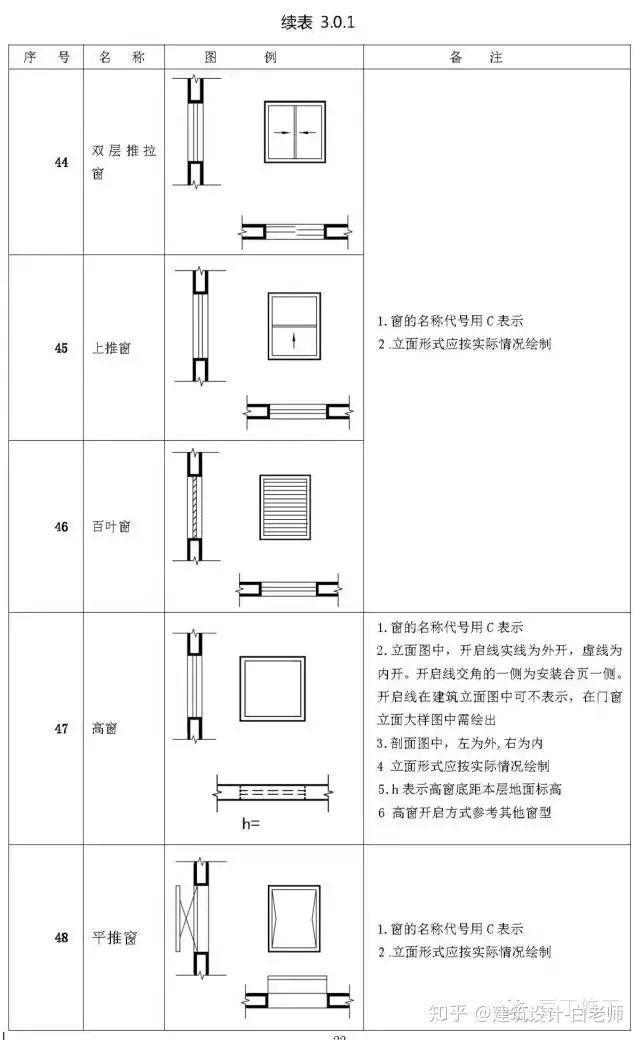 建筑施工图cad常用符号、图例大全_29