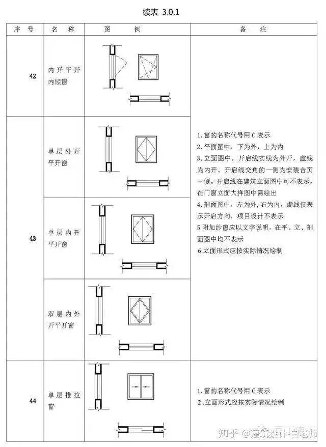 建筑施工图cad常用符号、图例大全_28