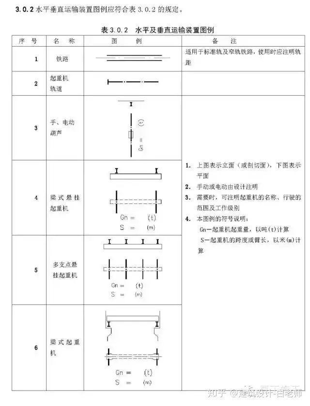 建筑施工图cad常用符号、图例大全_30