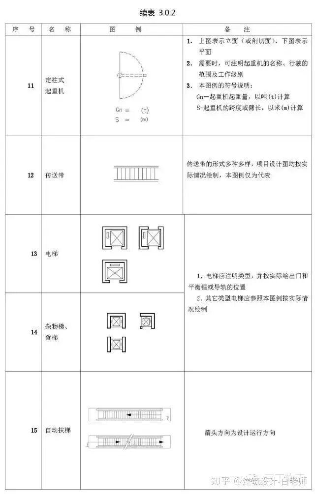 建筑施工图cad常用符号、图例大全_32