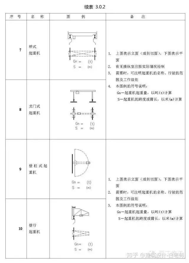 建筑施工图cad常用符号、图例大全_31