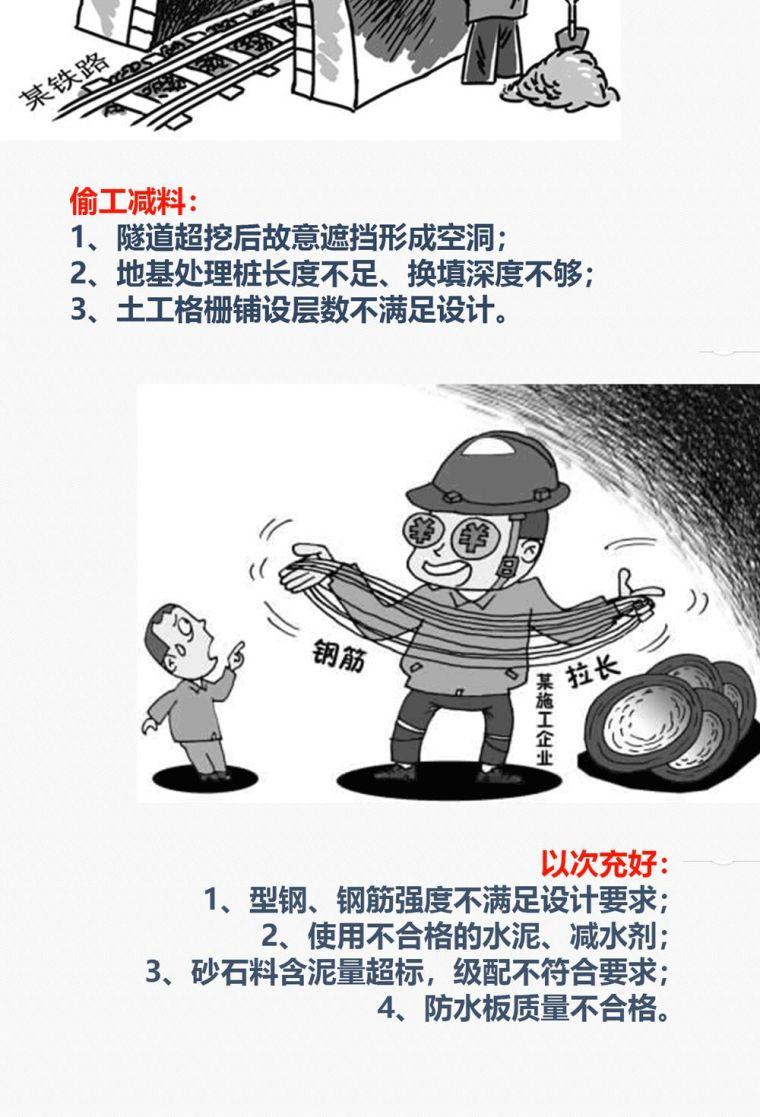 中铁《质量安全管理十严禁》,图解学习!_2