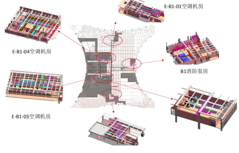 重庆机场航站楼BIM施工运维阶段应用(89页)-机房管线模型