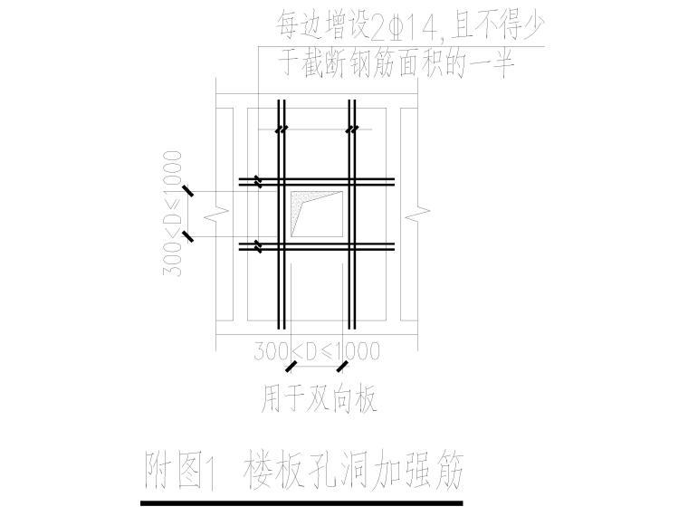 [信阳]钢筋混凝土结构巴氏计量槽施工图2016-楼板孔洞加强筋