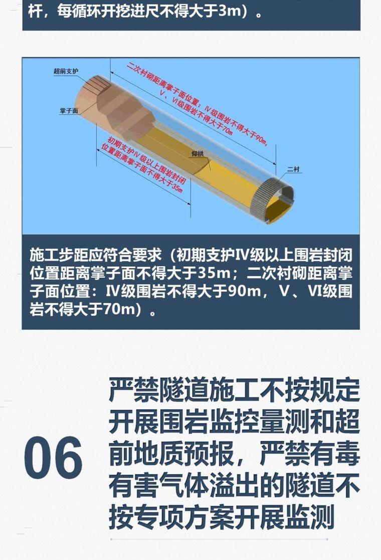中铁《质量安全管理十严禁》,图解学习!_12