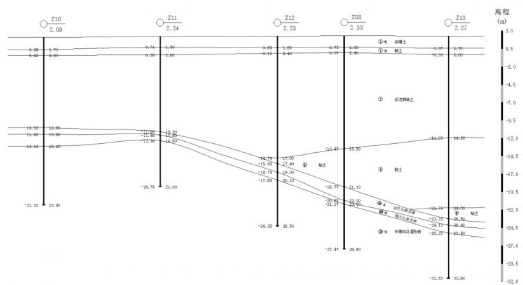 某项目方案阶段桩基选型过程回顾_3