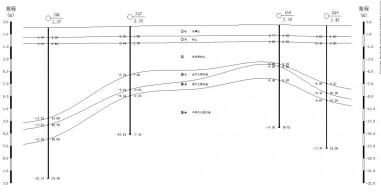 某项目方案阶段桩基选型过程回顾_4