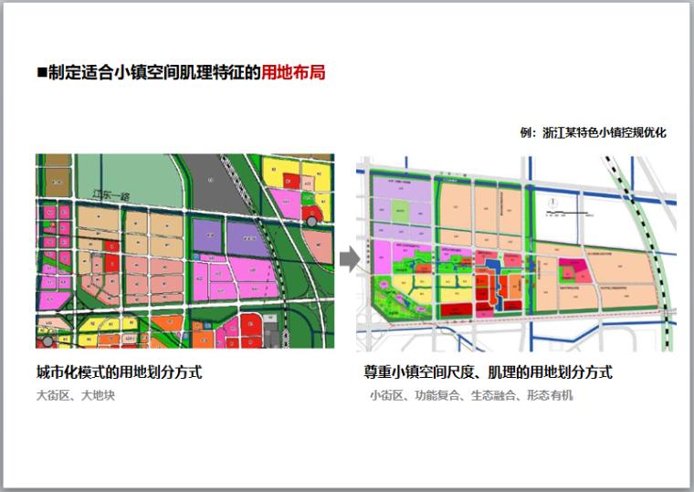 特色小镇培育与规划建设讲解(106页)-制定适合小镇空间肌理特征的用地布局