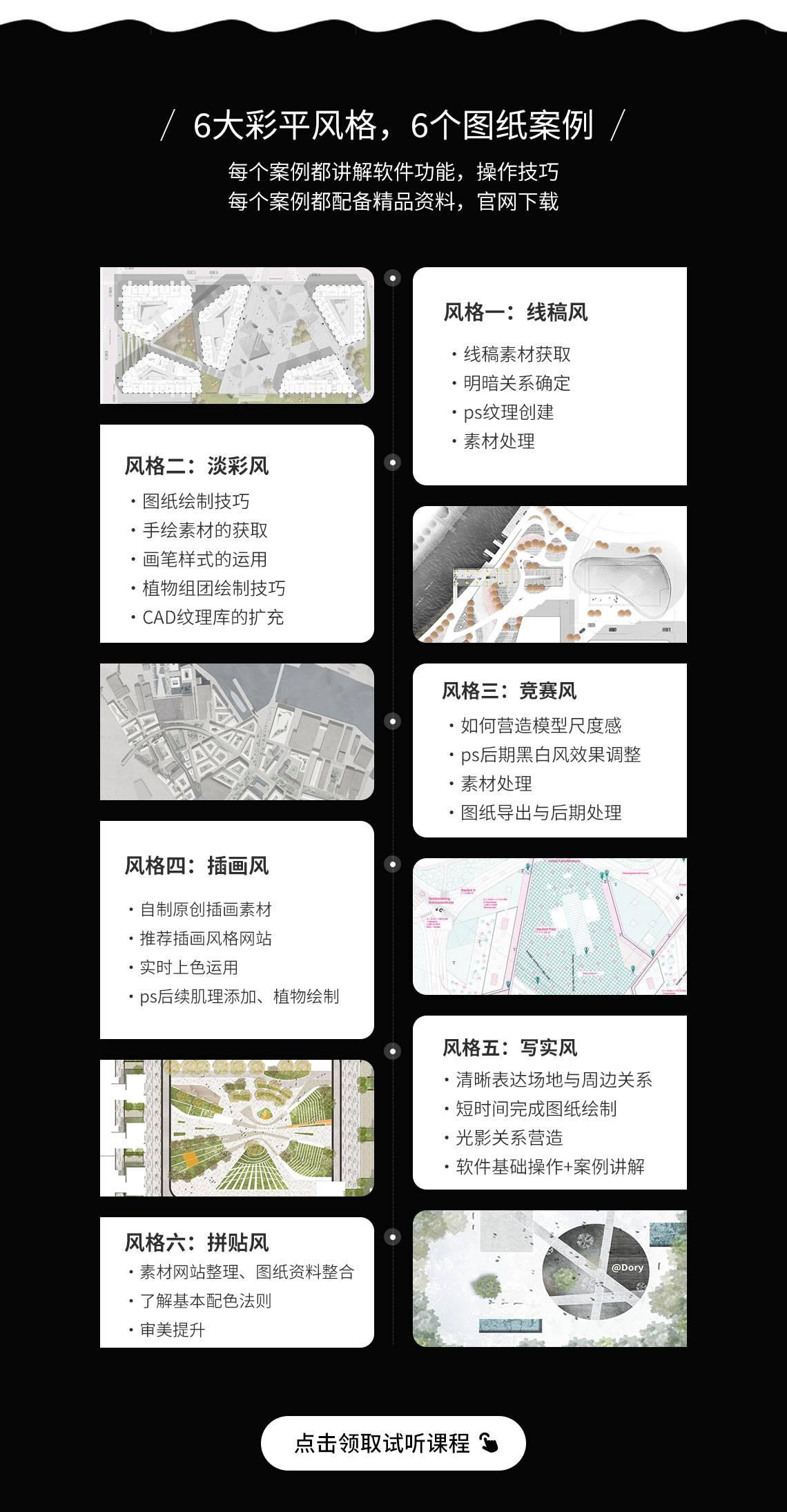 6种项目实操案例,由易到难,逐步进阶。景观平面图,景观平面图表现,ps景观平面图的具体作图逻辑就变得格外重要。
