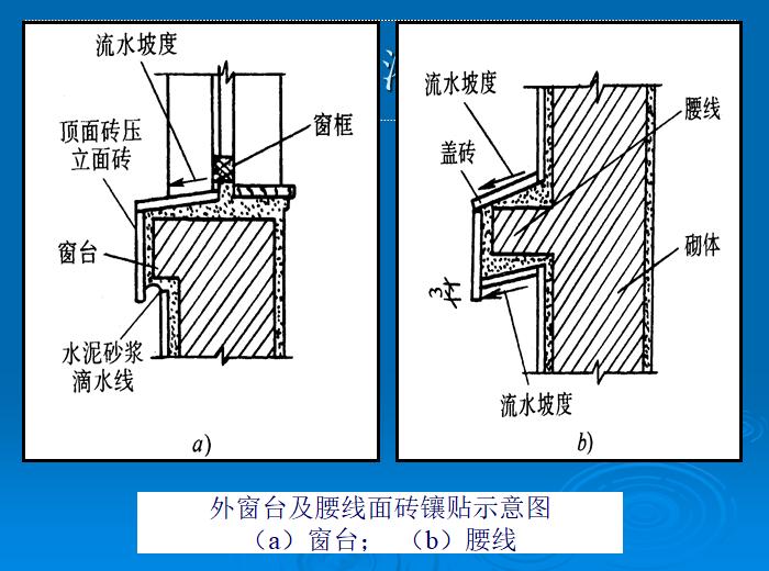 饰面工程施工工艺培训讲义(173页)-外窗台及腰线面砖镶贴示意图
