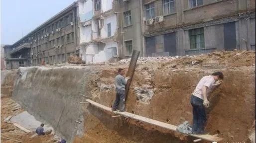 各种基坑支护结构施工工艺流程解析_34