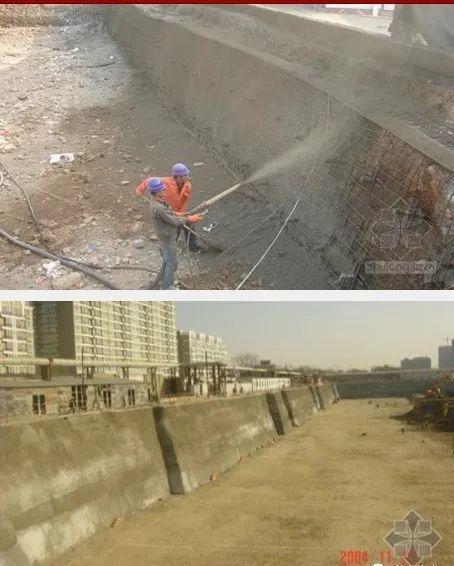 各种基坑支护结构施工工艺流程解析_40