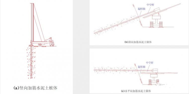 各种基坑支护结构施工工艺流程解析_42