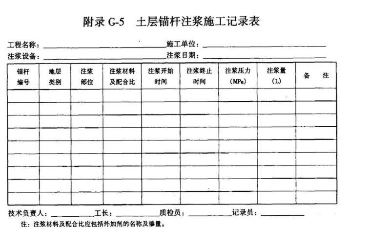 各种基坑支护结构施工工艺流程解析_49