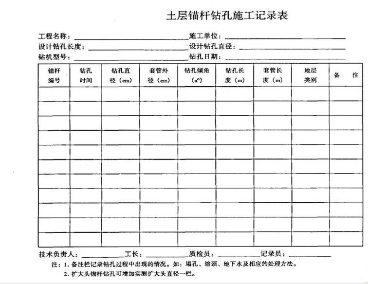 各种基坑支护结构施工工艺流程解析_48