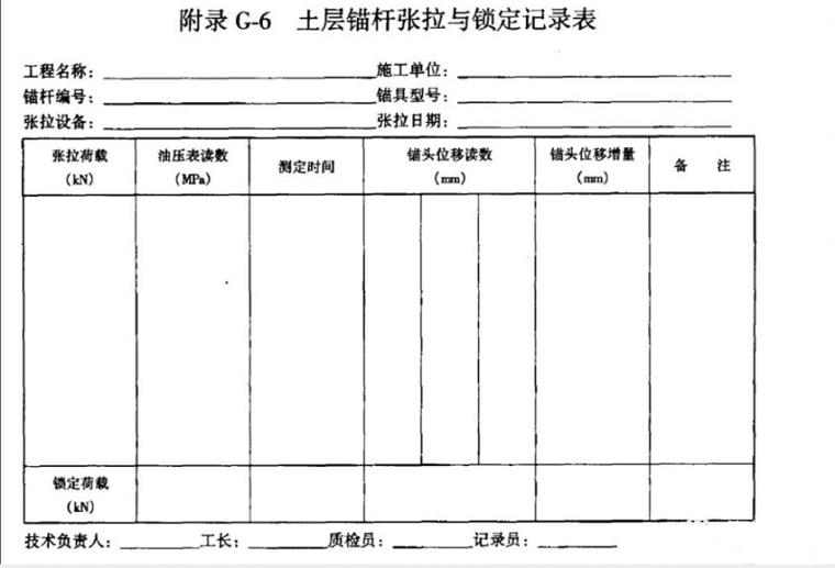 各种基坑支护结构施工工艺流程解析_51