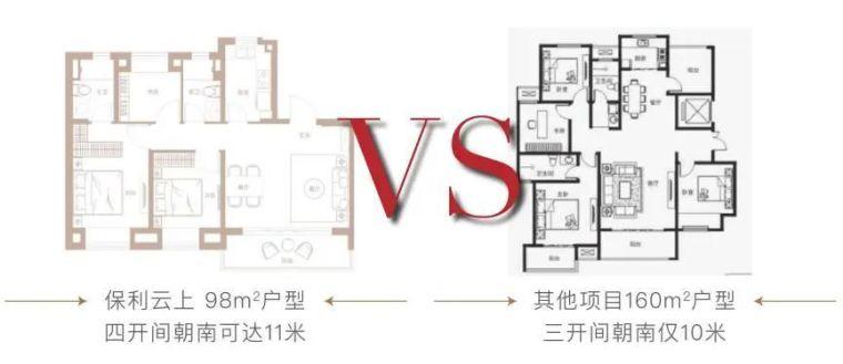 疫情后,住宅产品趋势,小房型大布局!!_29