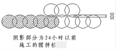 各种基坑支护结构施工工艺流程解析_11