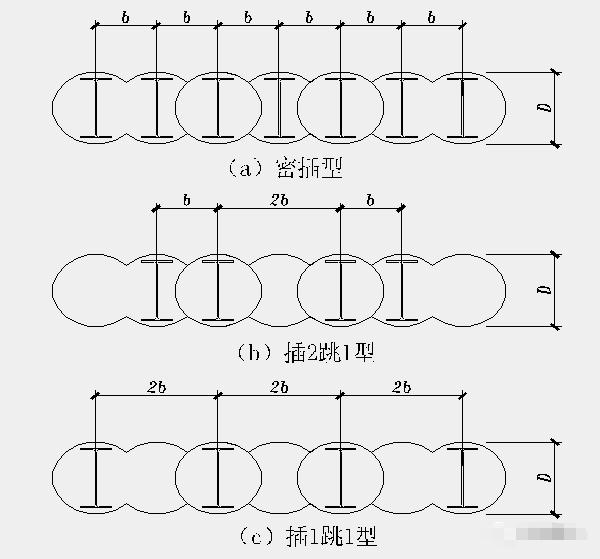 各种基坑支护结构施工工艺流程解析_14
