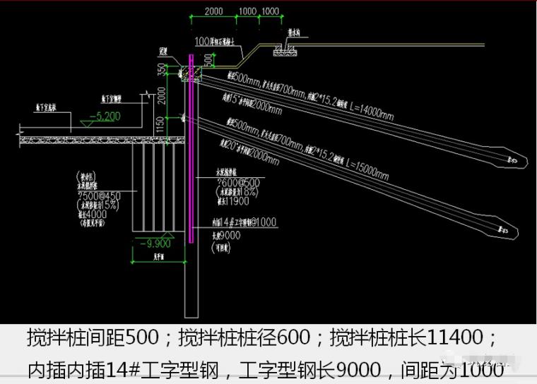 各种基坑支护结构施工工艺流程解析_19