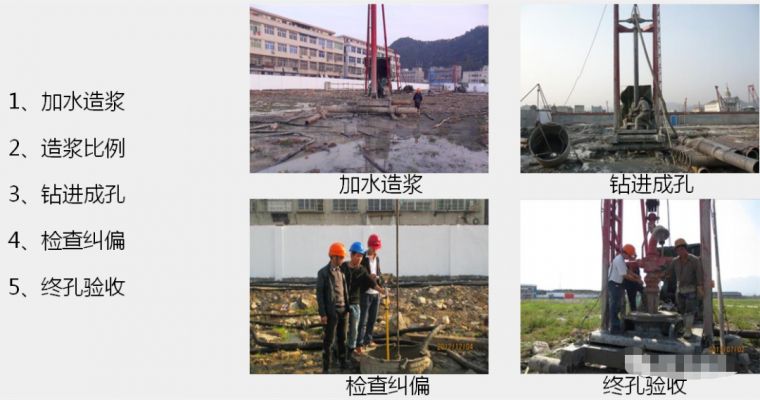 各种基坑支护结构施工工艺流程解析_25