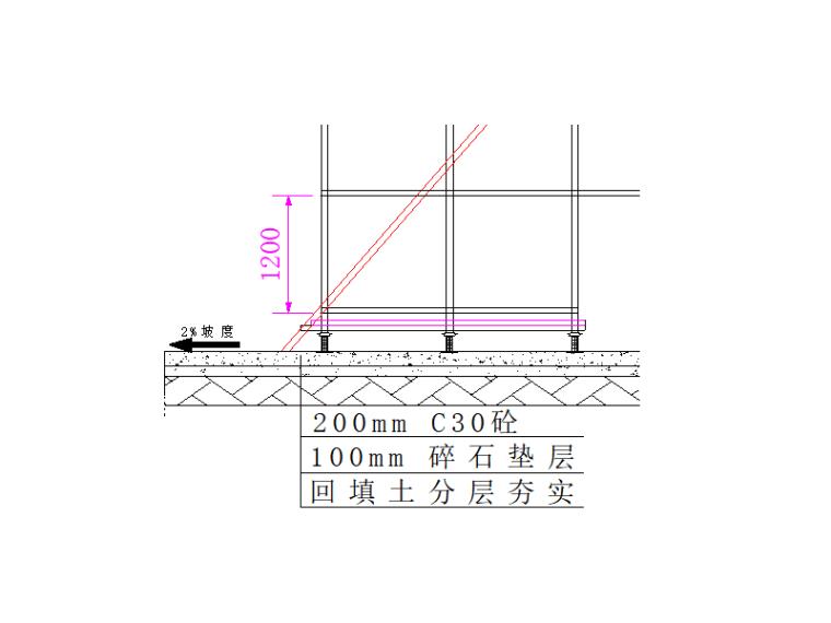 [河南]高架桥道路现浇砼箱梁施工方案-匝道管网基坑处理