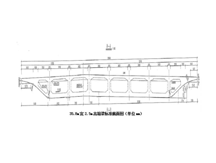 [河南]高架桥道路现浇砼箱梁施工方案-高箱梁标准截面图