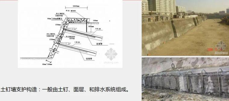 各种基坑支护结构施工工艺流程解析_31