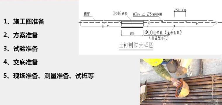 各种基坑支护结构施工工艺流程解析_33