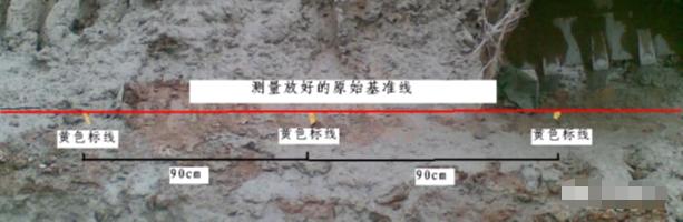 各种基坑支护结构施工工艺流程解析_4