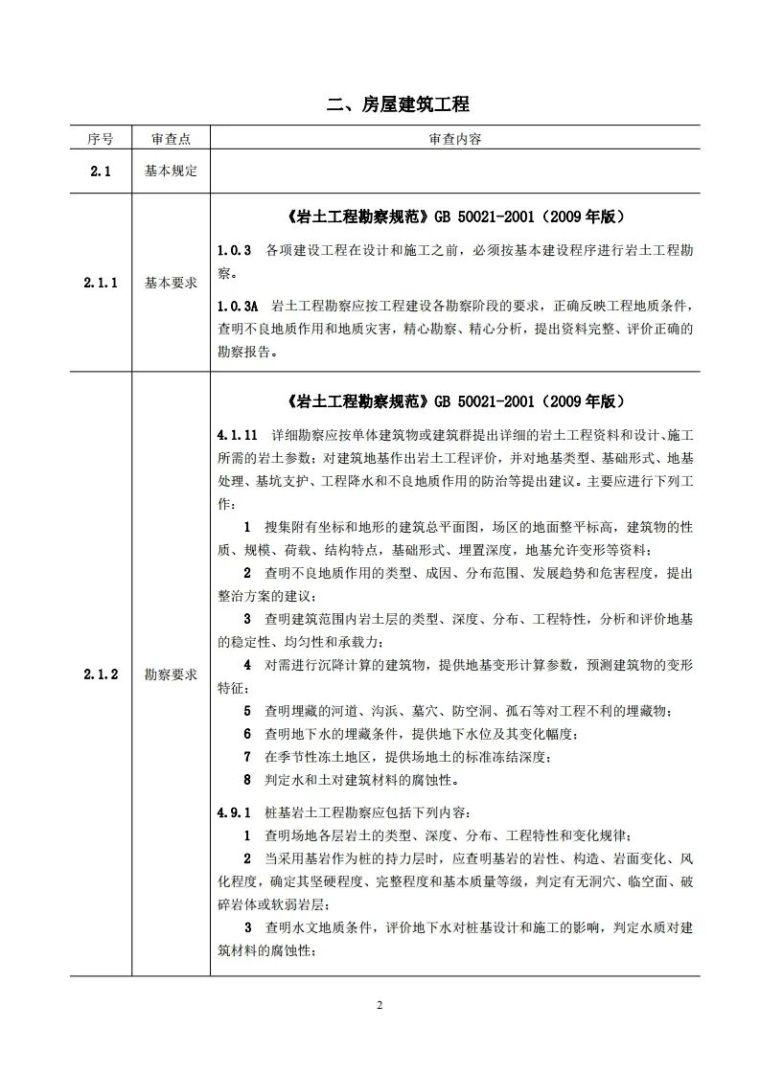 岩土工程勘察文件技术审查要点(2020版)发布_7