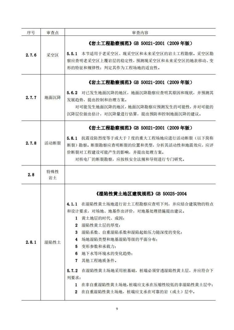 岩土工程勘察文件技术审查要点(2020版)发布_14