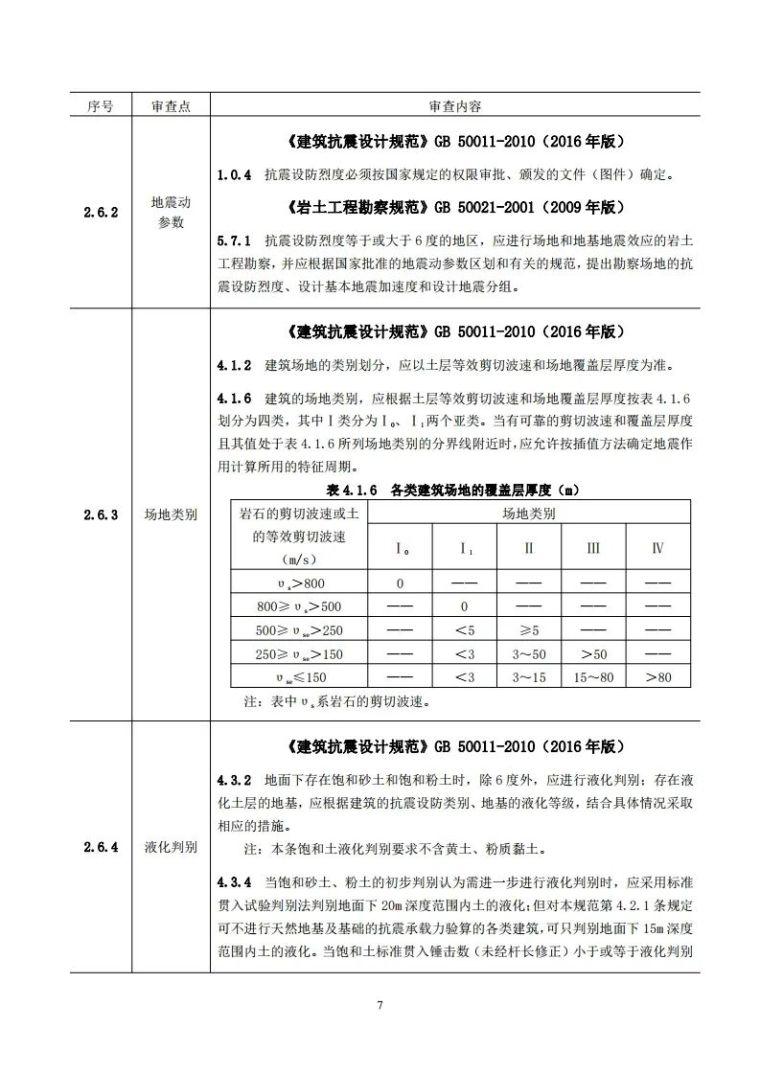 岩土工程勘察文件技术审查要点(2020版)发布_12