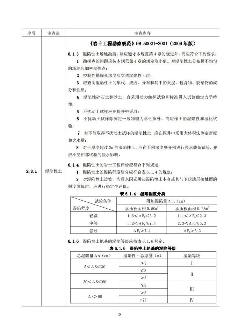 岩土工程勘察文件技术审查要点(2020版)发布_15