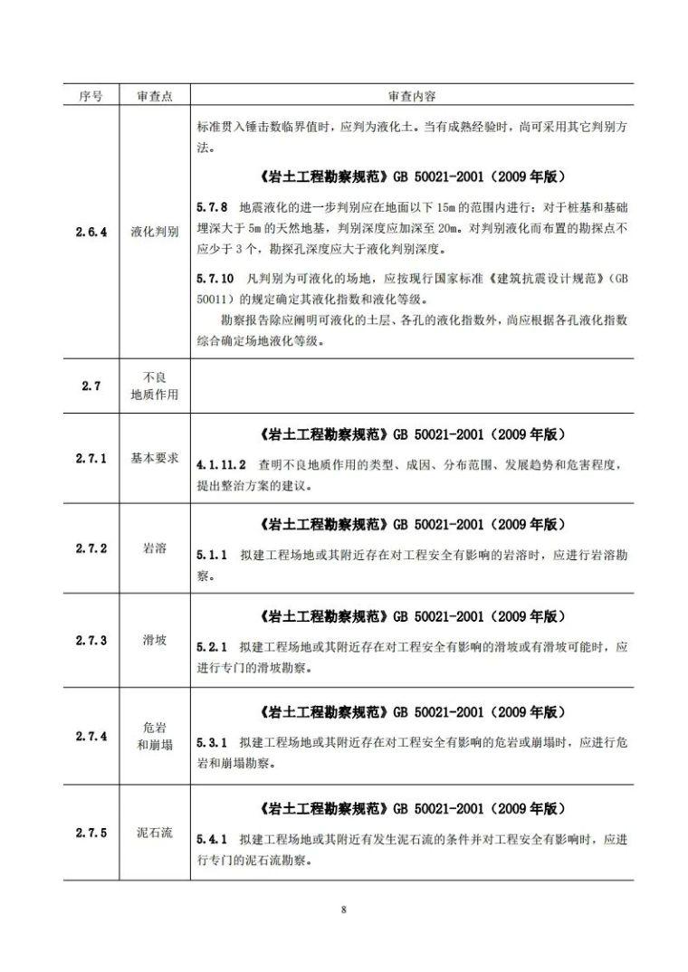 岩土工程勘察文件技术审查要点(2020版)发布_13