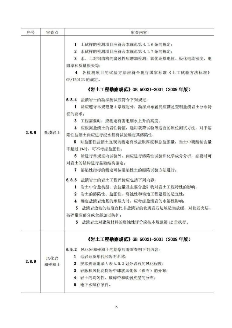 岩土工程勘察文件技术审查要点(2020版)发布_20