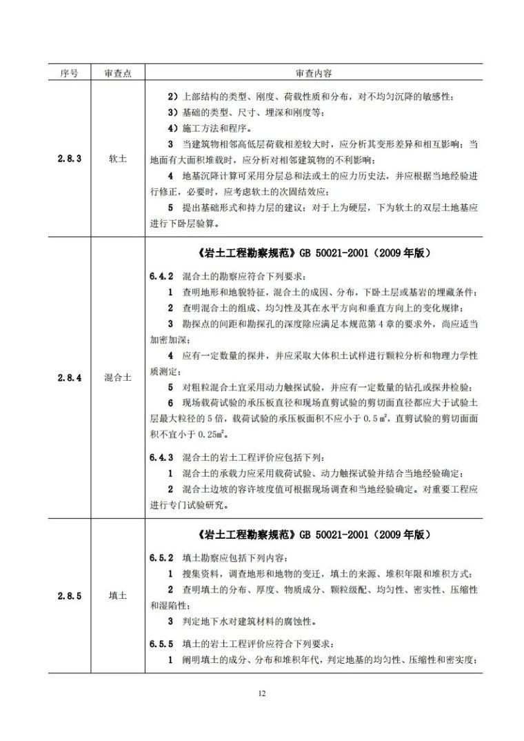 岩土工程勘察文件技术审查要点(2020版)发布_17