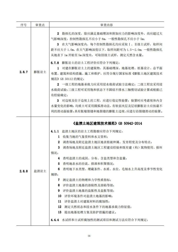 岩土工程勘察文件技术审查要点(2020版)发布_19