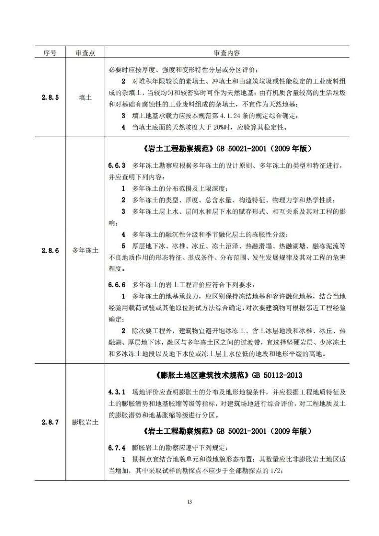 岩土工程勘察文件技术审查要点(2020版)发布_18