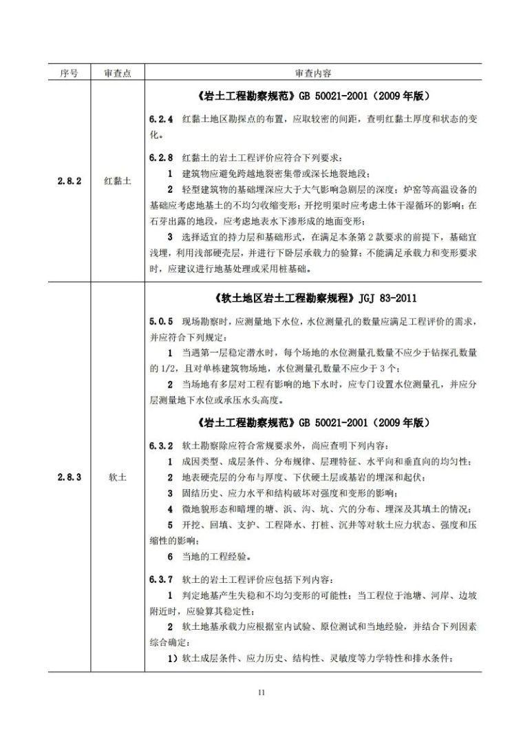 岩土工程勘察文件技术审查要点(2020版)发布_16