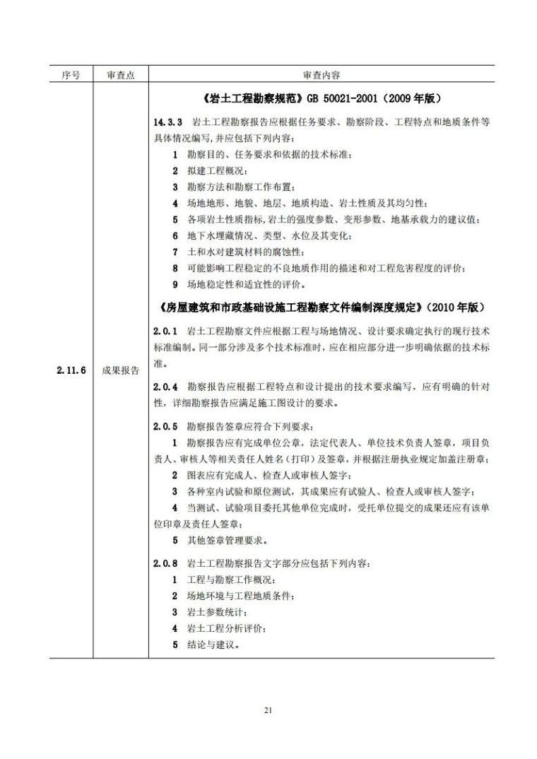 岩土工程勘察文件技术审查要点(2020版)发布_26