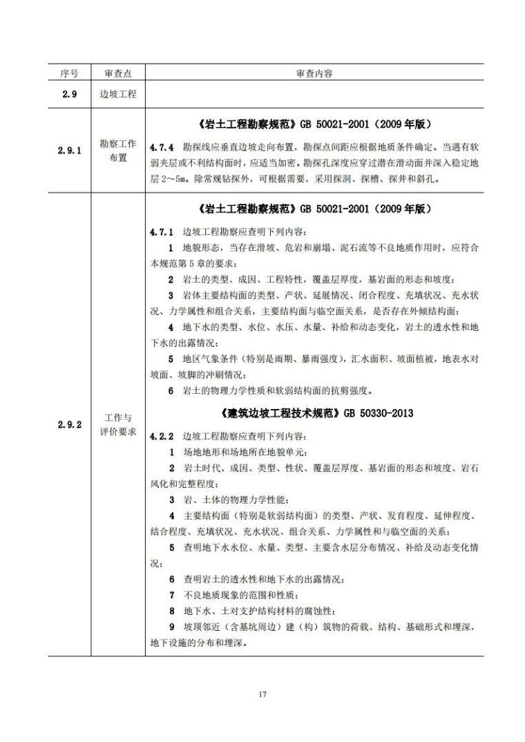 岩土工程勘察文件技术审查要点(2020版)发布_22