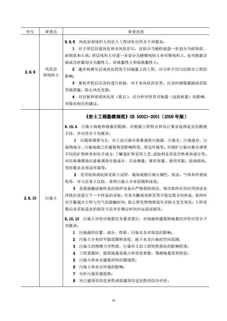 岩土工程勘察文件技术审查要点(2020版)发布_21