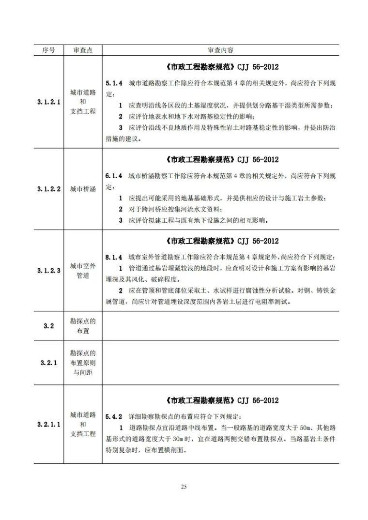 岩土工程勘察文件技术审查要点(2020版)发布_30
