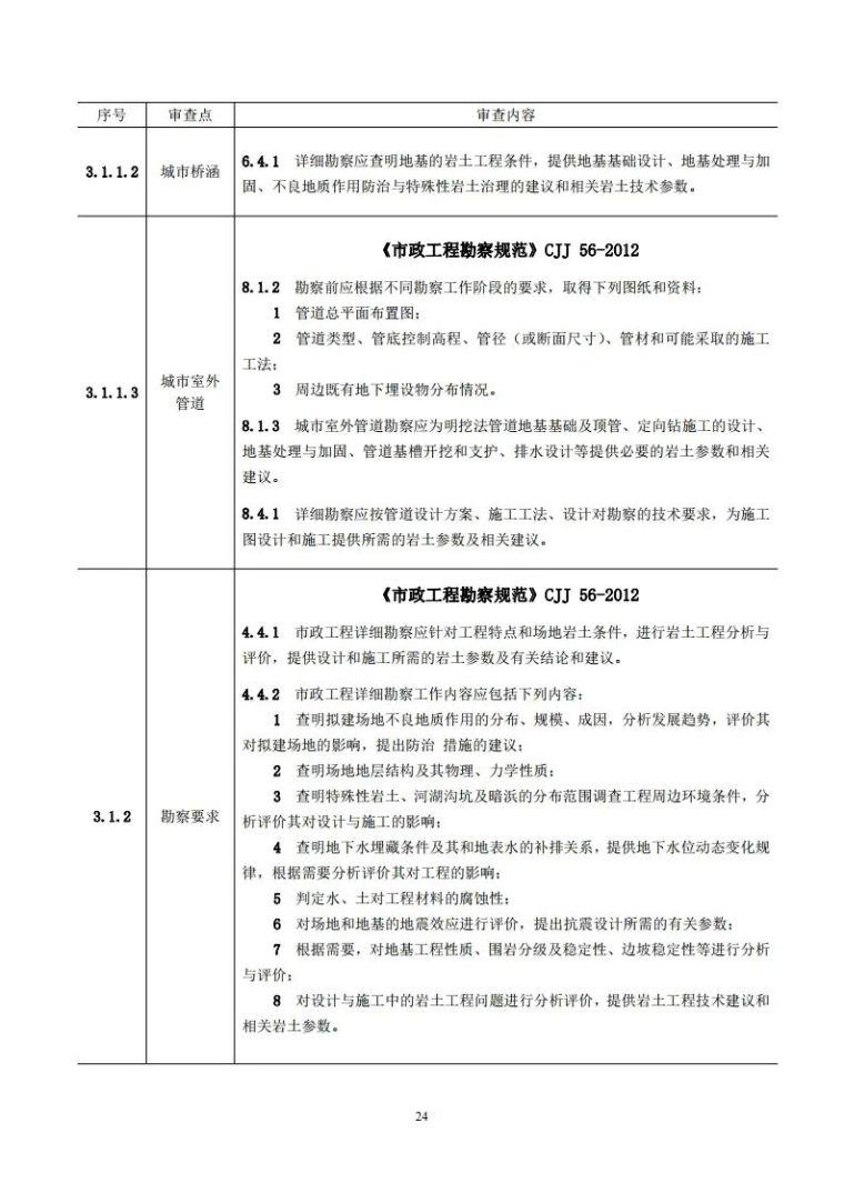岩土工程勘察文件技术审查要点(2020版)发布_29